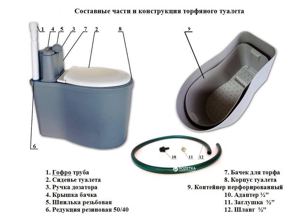 Как выбрать торфяной туалет для дачи: советы по выбору и сравнение моделей с ценами