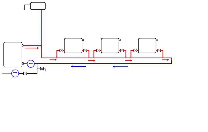 Система отопления ленинградка в частном доме своими руками - схемы