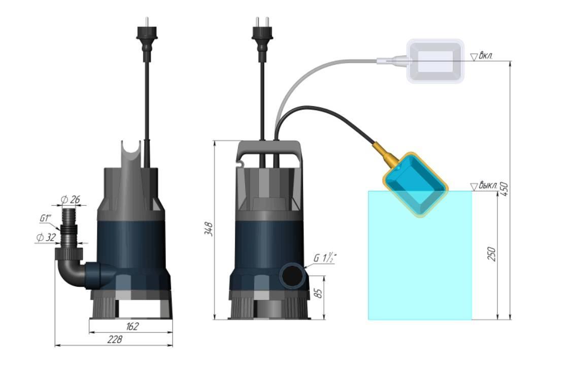 Насосы для откачки горячей воды погружного типа: как выбрать и установить
