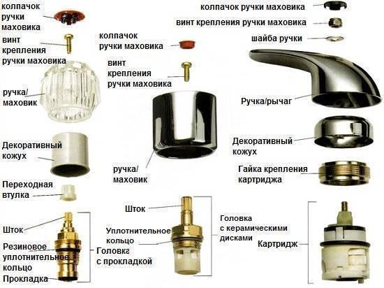 Почему шумит смеситель в ванной: как устранить проблему, если шумит смеситель