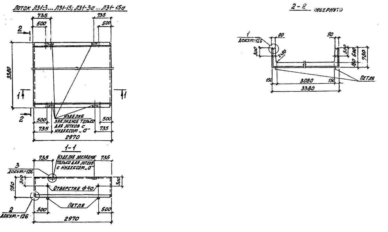 Описание и таблица размеров железобетонных лотков для теплотрасс