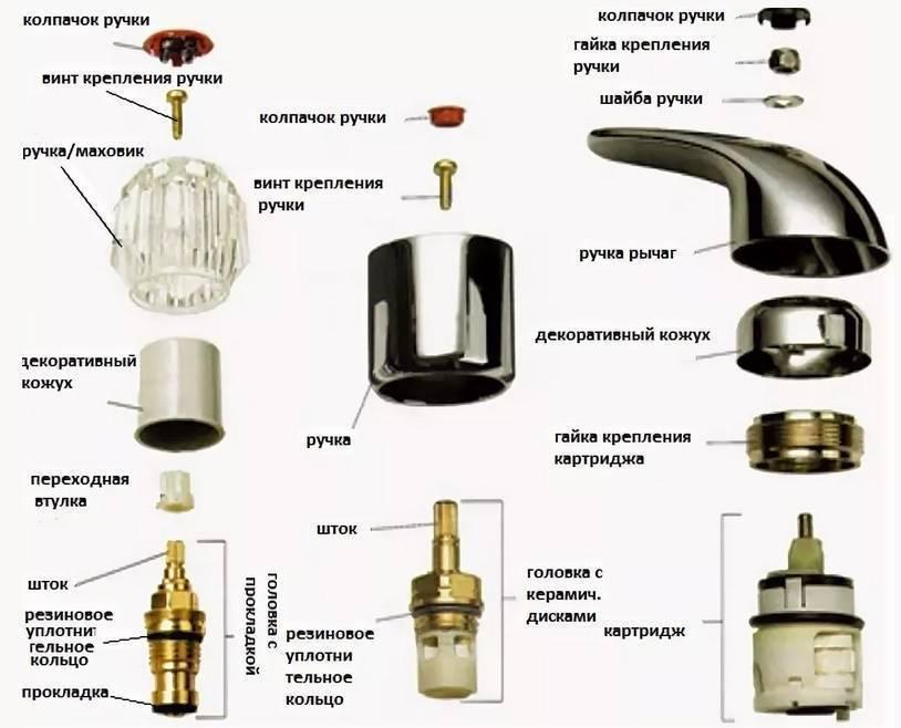 Ремонт смесителя: причины поломки и лучшие идеи как исправить кран