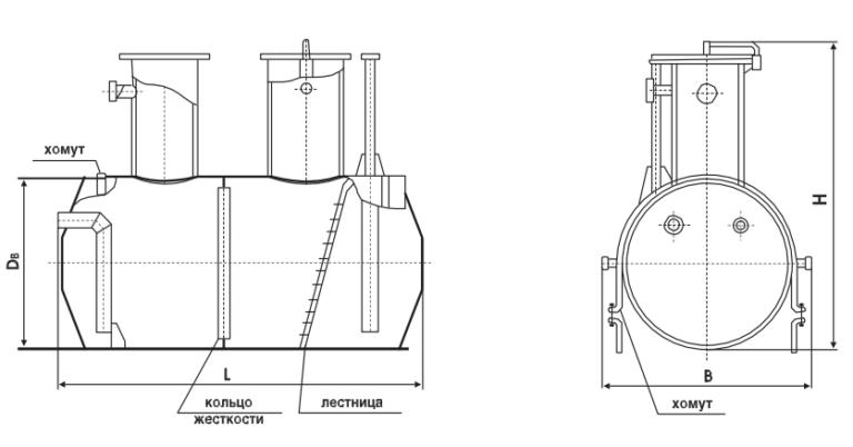 Емкости подземные дренажные. емкость дренажная конструктивные особенности емкостей дренажных с подогревателем