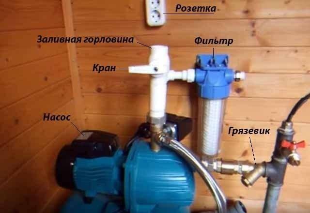 Схема подключения насосной станции к колодцу: видео, рекомендации схема подключения насосной станции к колодцу: видео, рекомендации