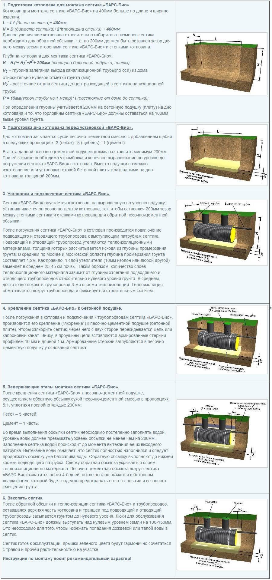 Выбираем накопительный септик для дачи или дома: как правильно выбрать , плюсы и минусы, сравнение моделей, мнение и советы экспертов