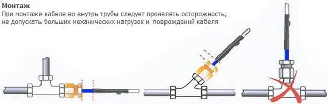 Греющий саморегулирующийся кабель для водопроводных труб