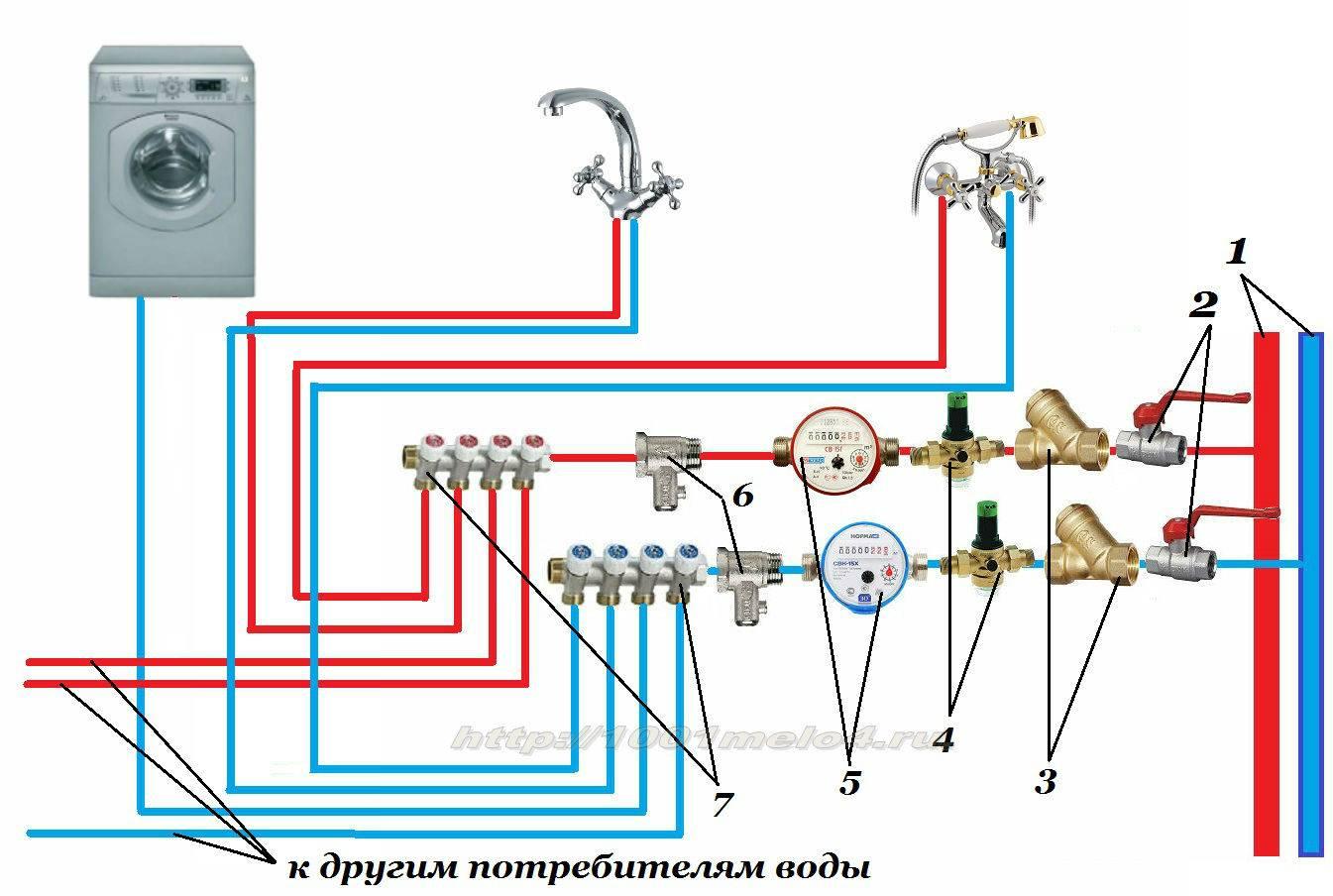 Разводка воды в частном доме: схемы, особенности, монтаж