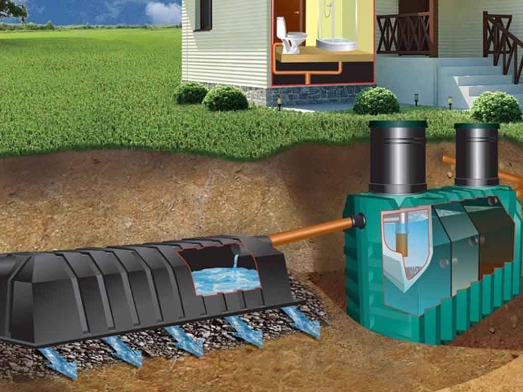 Как работает автономная канализация - все о септиках
