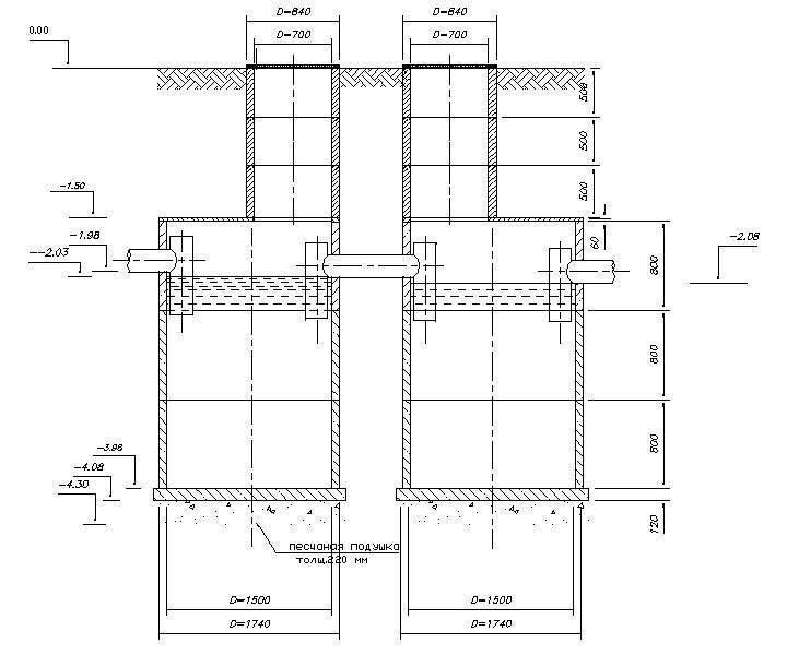 От схемы до установки: пошаговое руководство по строительству септика из бетонных колец своими руками