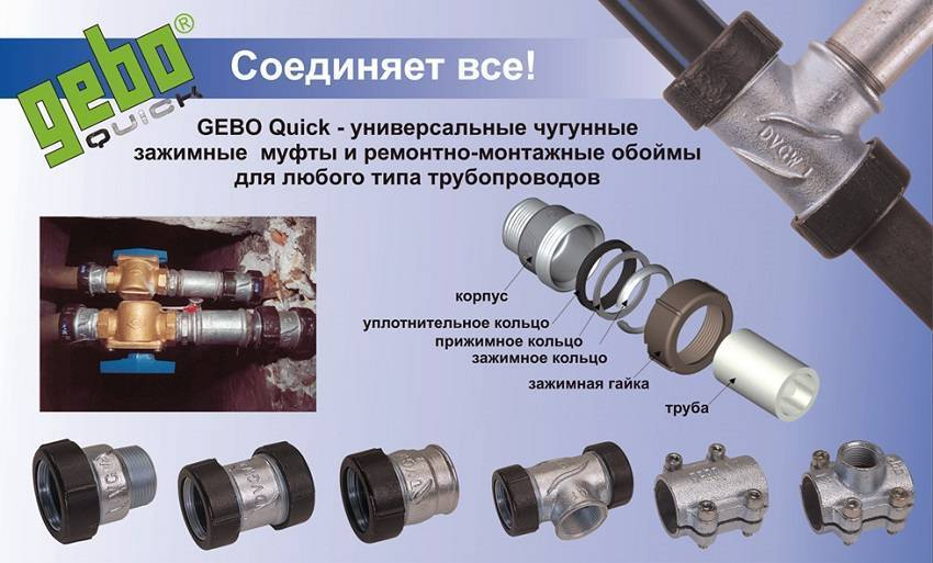 Соединение труб без резьбы: различные способы