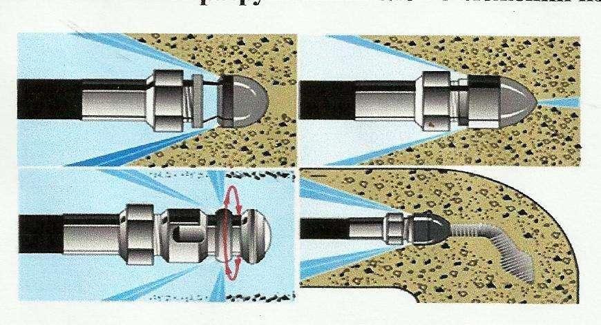 Прочистка канализации гидродинамическим способом: плюсы и минусы способа-конструкция и принцип действия аппарата и очистка канализации +фото и видео | greendom74.ru
