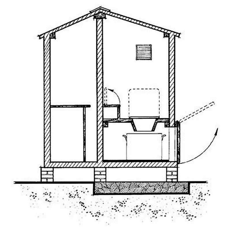 Туалет на даче без запаха своими руками — как сделать выгребную яму
