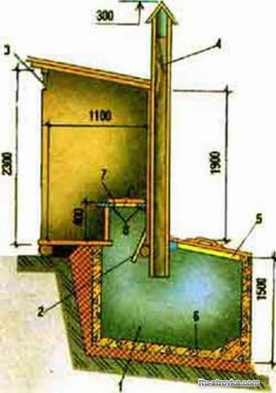 Старый туалет на даче - как убрать (избавиться), чем засыпать?