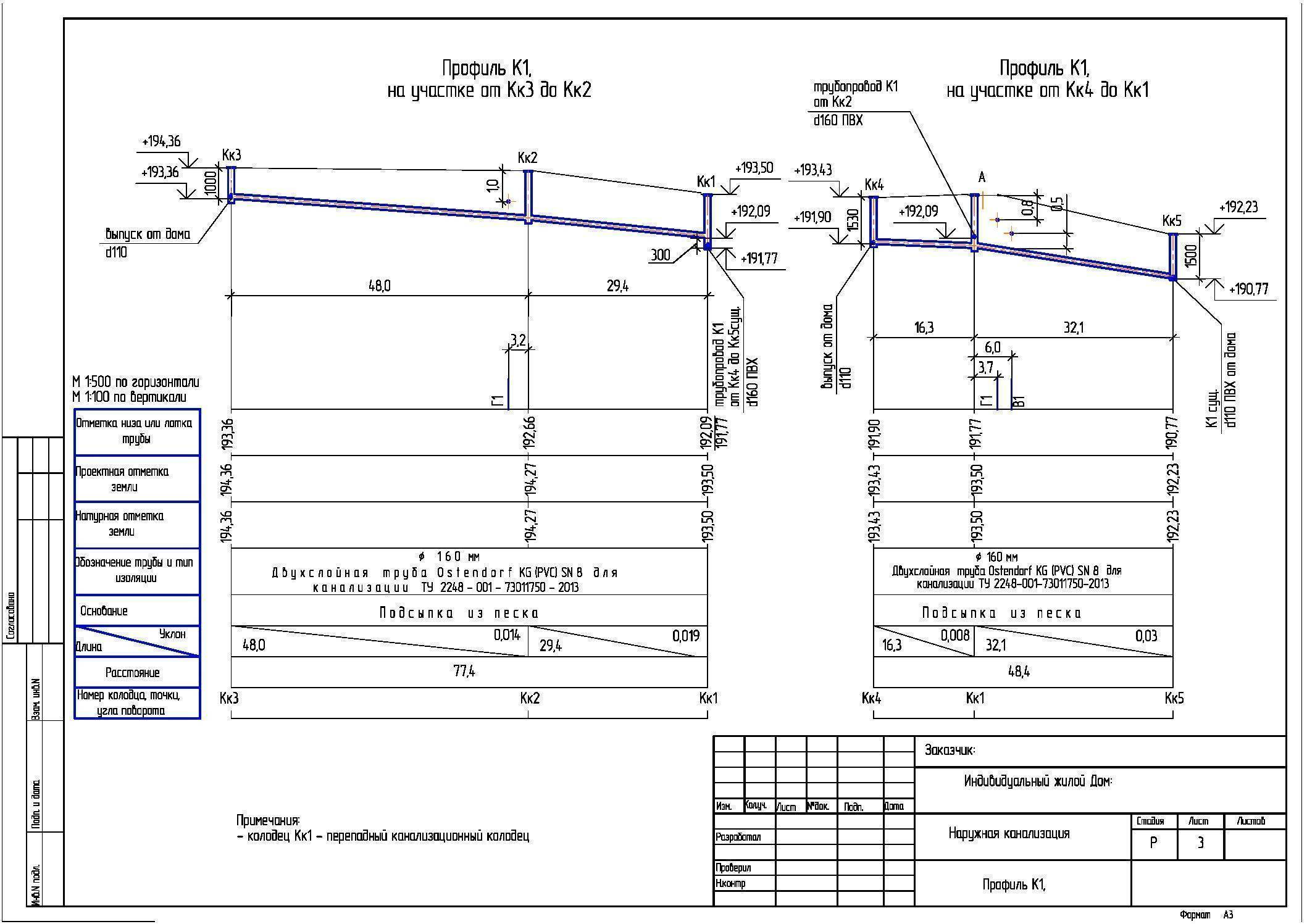 Снип 2.04.03-85 канализация. наружные сети и сооружения (с изменением n 1), снип от 21 мая 1985 года №2.04.03-85, сп (свод правил) от 21 мая 1985 года №32.13330.2010