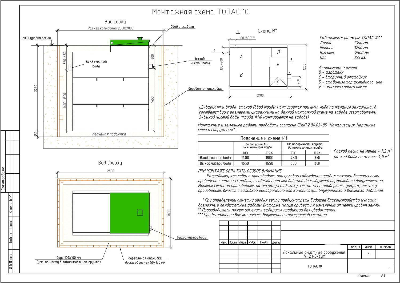 Схема работы топас - все о септиках
