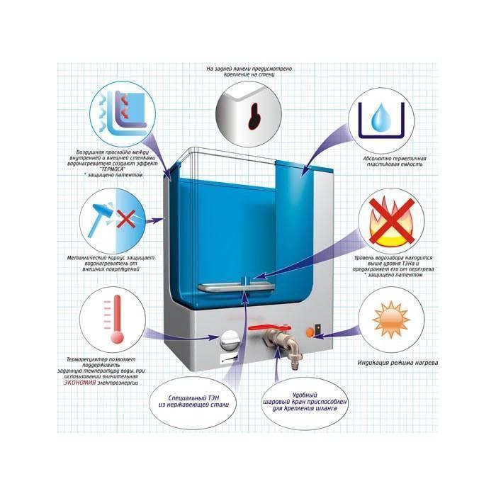 Рукомойник - 105 фото простых идей установки и конструкции своими руками