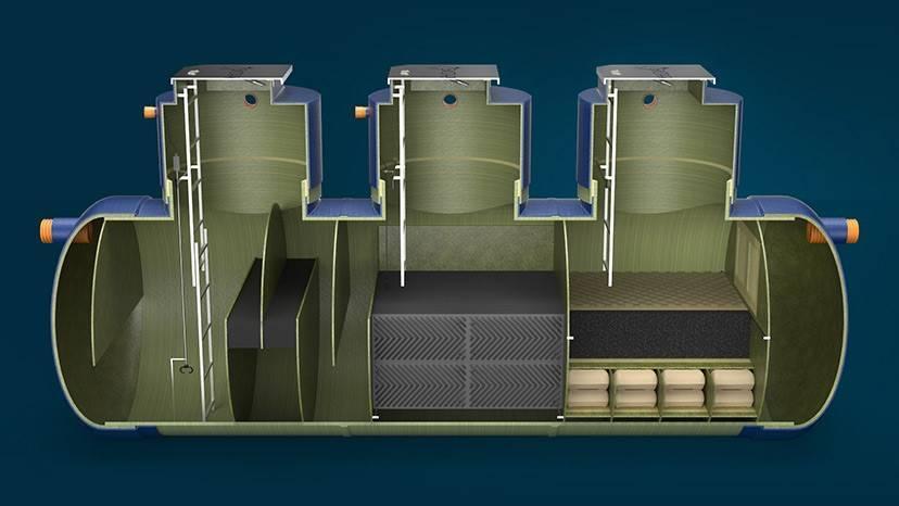 Как правильно выбрать автономную канализацию для частного дома – устройство, схема, цены и глубина укладки