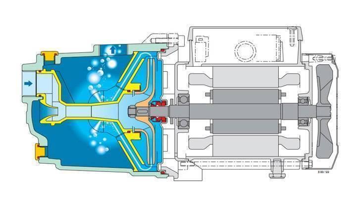 Мембранный бак для водоснабжения: описание, типы, принцип работы