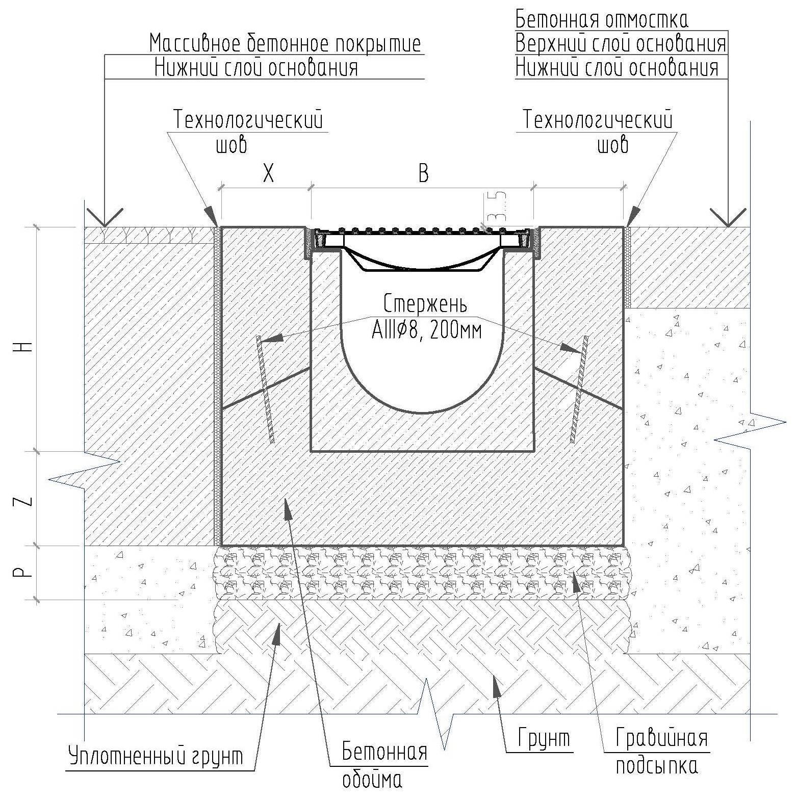 Как монтировать водоотводный лоток своими руками: виды лотков и их установка  видео