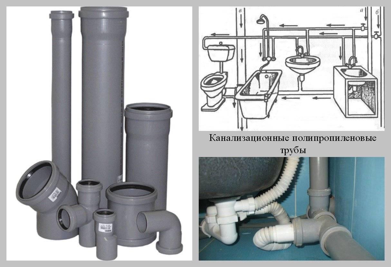 Диаметр канализационной трубы в квартире для унитаза, раковины, чугунные, пластиковые сантехнические трубы для канализации, минимальный диаметр стояка