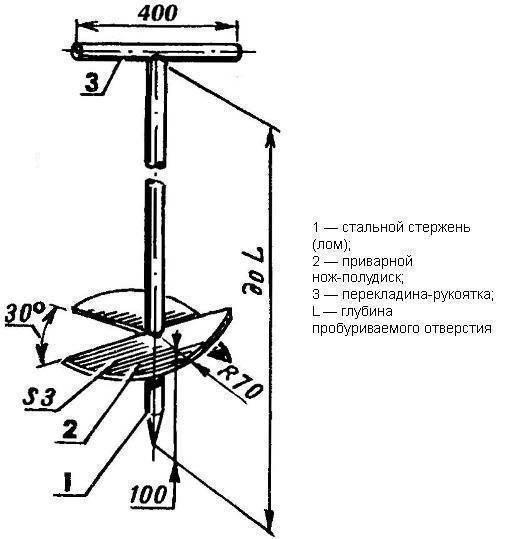 Как сделать бур: бурение скважин своими руками, инструкция и виды конструкций