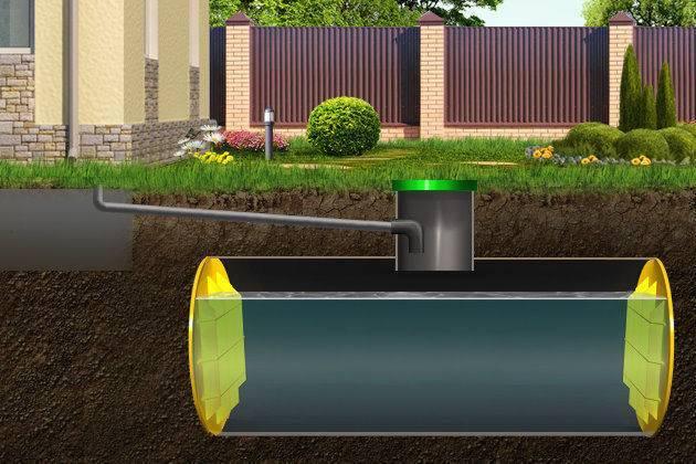 Как установить канализационную емкость на даче и загородном доме? | септик клён официальный сайт производителя!