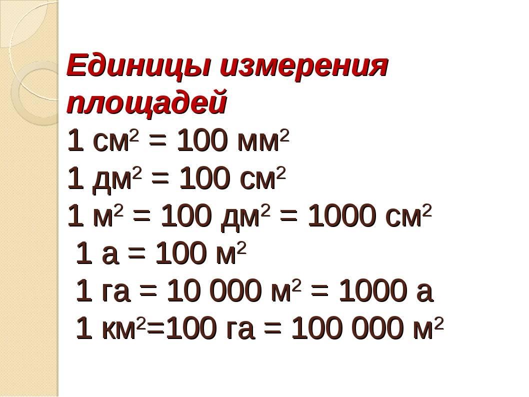 Единицы измерения площади. конвертер величин.