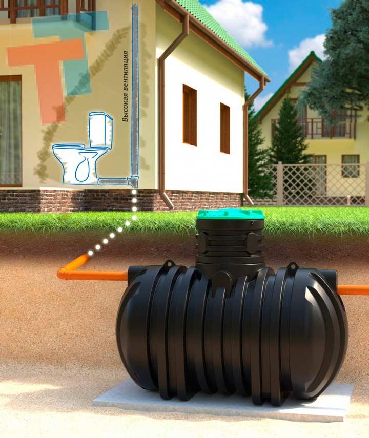 Монтаж емкости для канализации