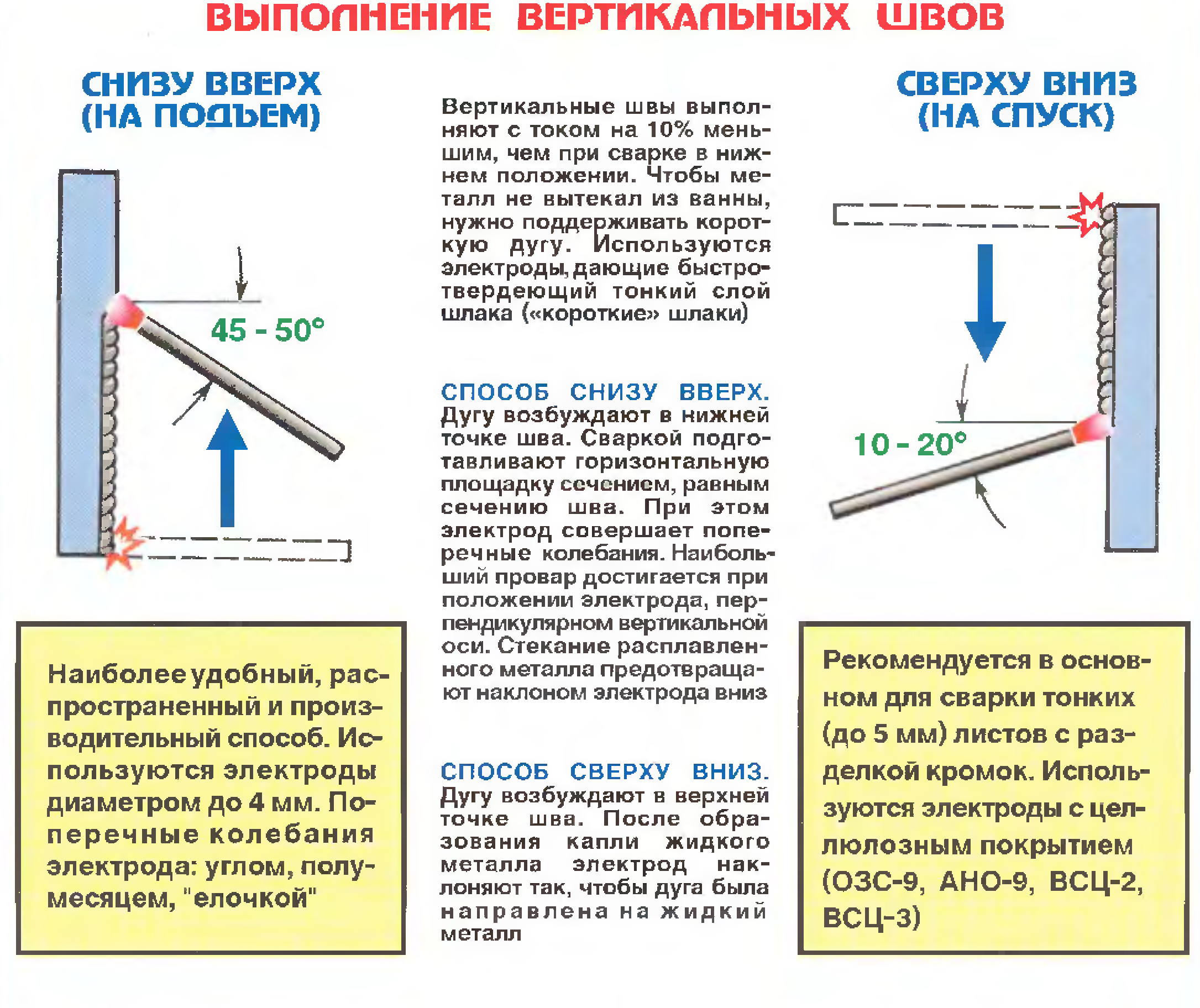 Полипропиленовые трубы: установка, обзор цен, фото, видео