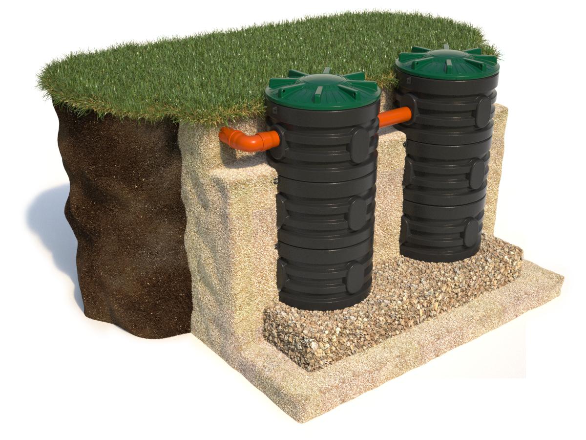 Декорирование септиков и канализационных люков