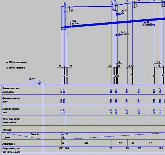 """Снип 2.04.03-85: """"канализация. наружные сети и сооружения"""""""
