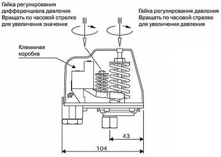 Самостоятельная регулировка реле давления насосной станции – простые способы настройки