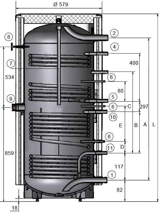 Бак аккумулятор в системе отопления – преимущества и недостатки