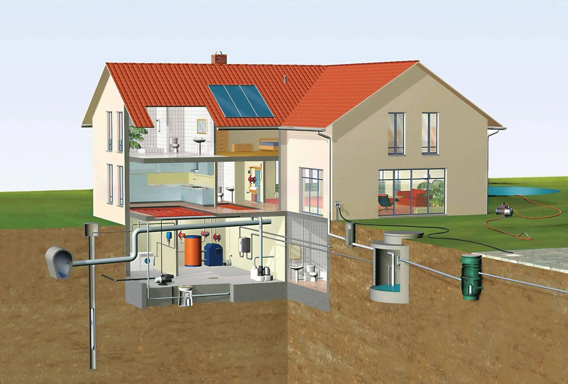 Автономная канализация в частном доме: как правильно сделать