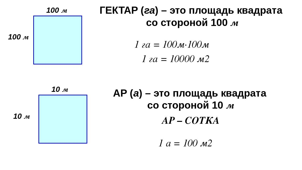 A - ар (сотка). конвертер величин. / конвертер площади, метрическая система