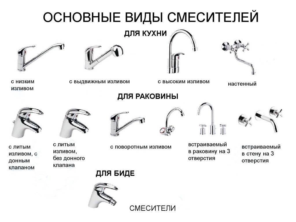 Смеситель с длинным изливом — варианты дизайна, советы по выбору и установке своими урками (90 фото)