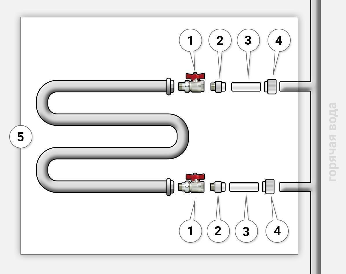 Как подключить полотенцесушитель к системе отопления своими руками – видео инструкция