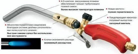 Какие бывают горелки для пайки медных труб и как их использовать