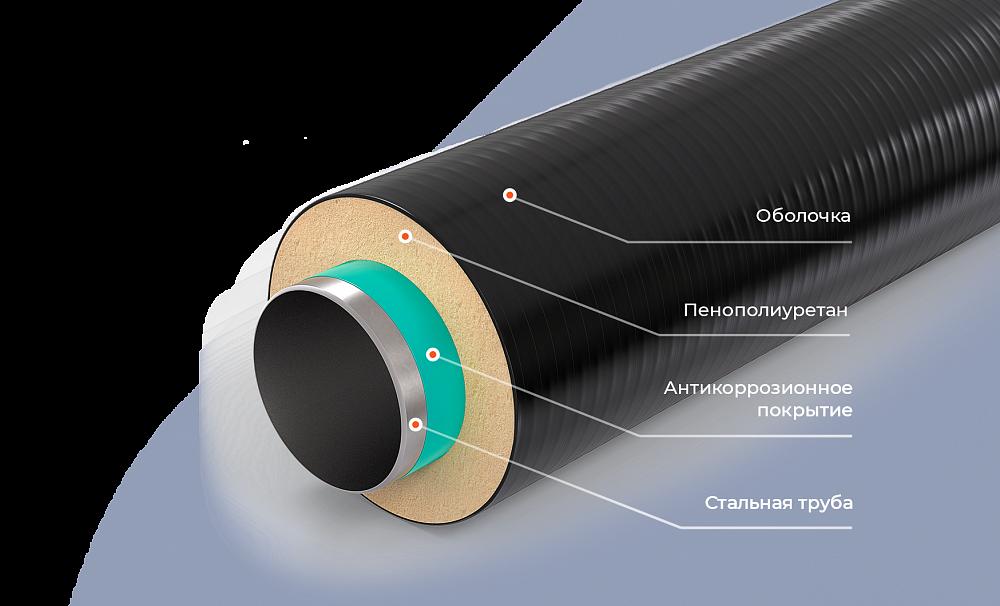 Изоляция трубопроводов: виды тепловой гидроизоляции