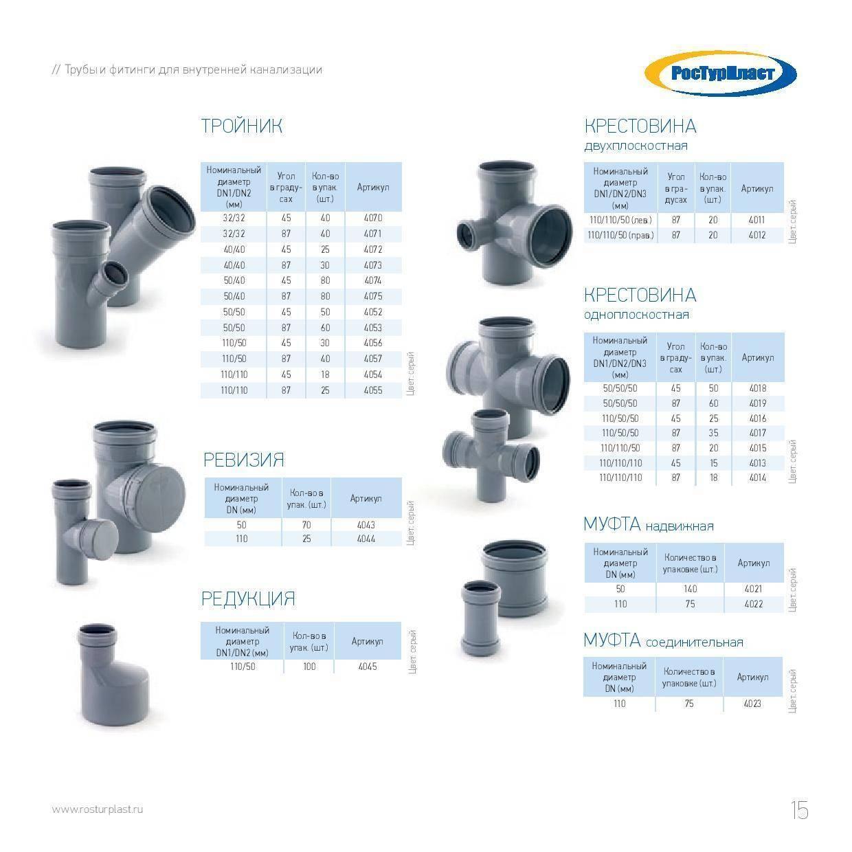 Муфта полипропиленовая соединительная диаметром 25 - 40 мм – гост | характеристики – размеры, вес, цена