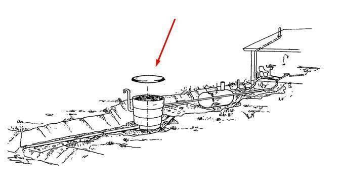 Септик greenrock 20: установка и эксплуатация