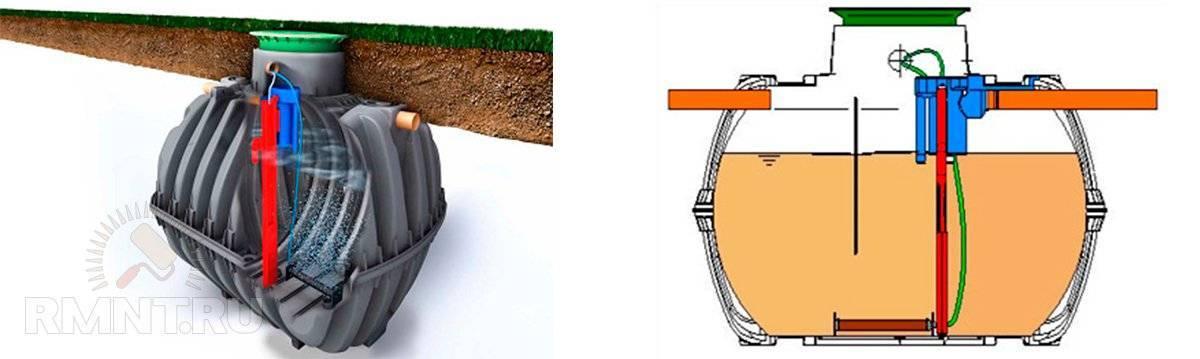Септик ак-47 – надежный и производительный вариант автономной канализации