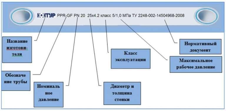 Труба pprc: технические характеристики ппрс, напорные трубы из полипропилена pprs