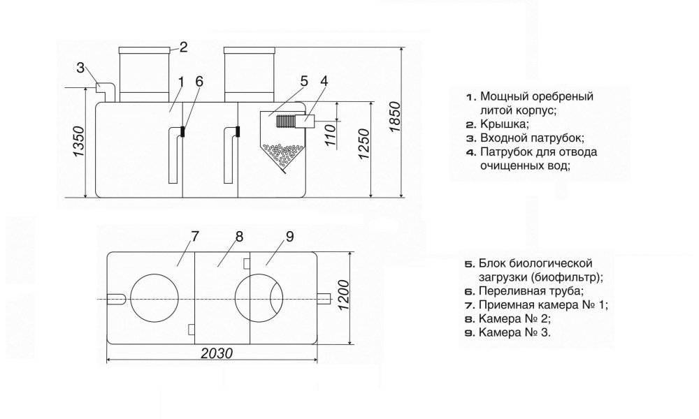 Септик танк 4: особенности установки и правильный ее монтаж