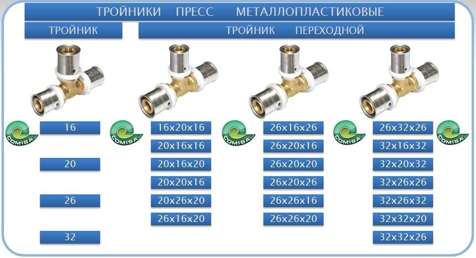 Пресс фитинги для металлопластиковых труб: прессовые муфты, устройство, монтаж