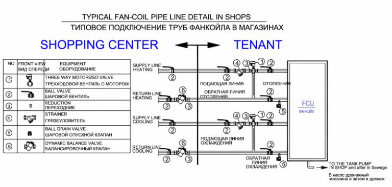 Сантехническая арматура – классификация и характеристики