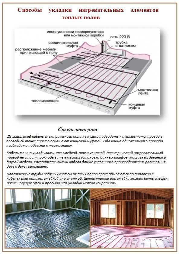 Теплый пол в бане под плитку - какой лучше? как сделать теплые полы в бане под плитку