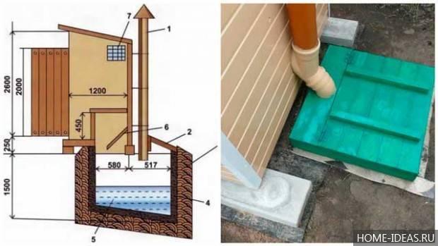 Как в частном доме сделать туалет - все о канализации
