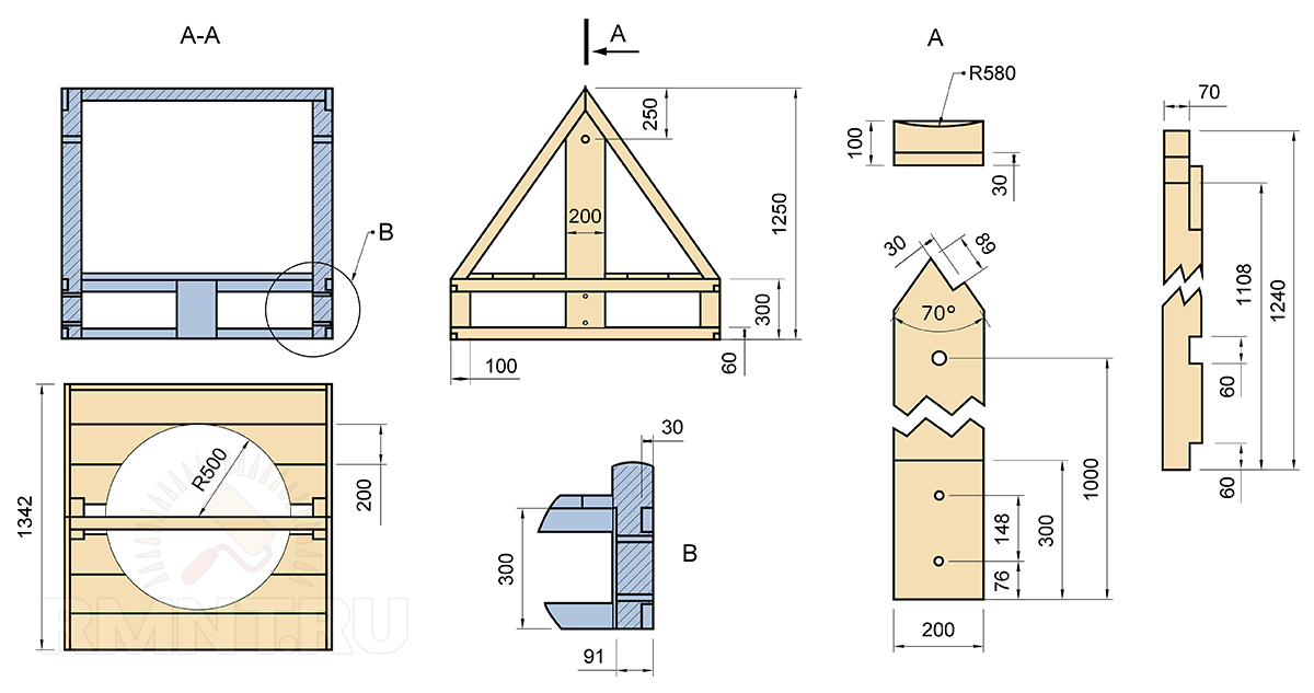 Особенности использования пластиковых крышек для колодца