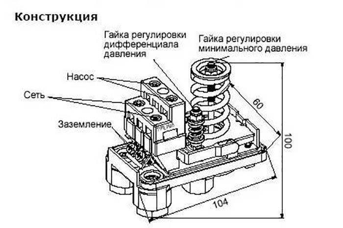 Реле для протока воды: устройство и регулировка vodatyt.ru